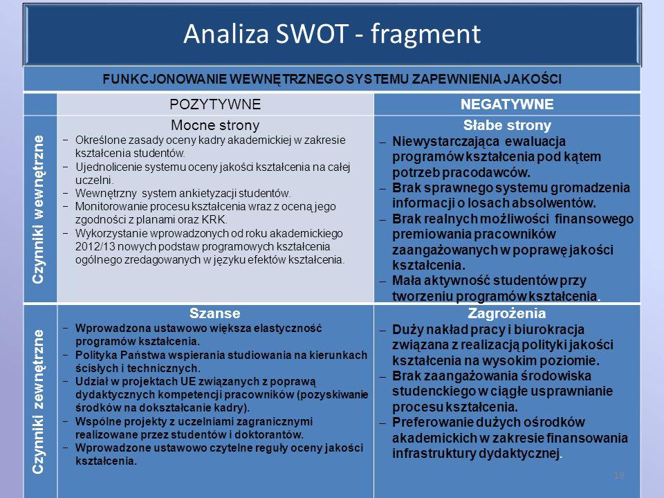 Analiza SWOT - fragment