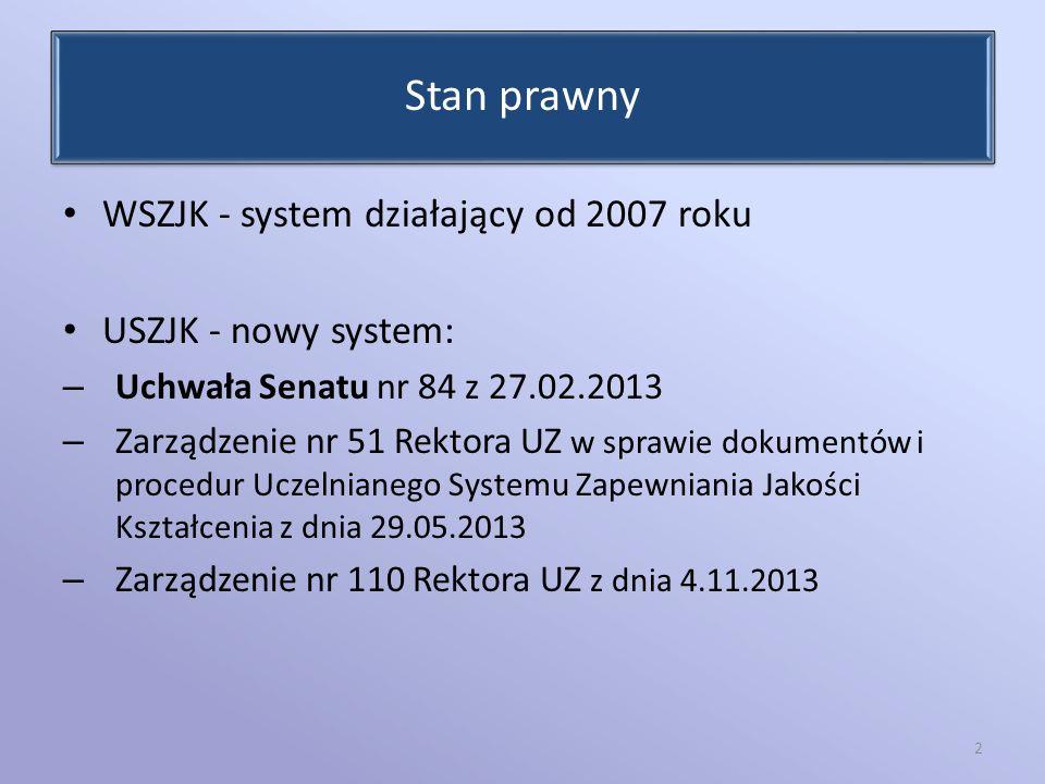 Stan prawny WSZJK - system działający od 2007 roku