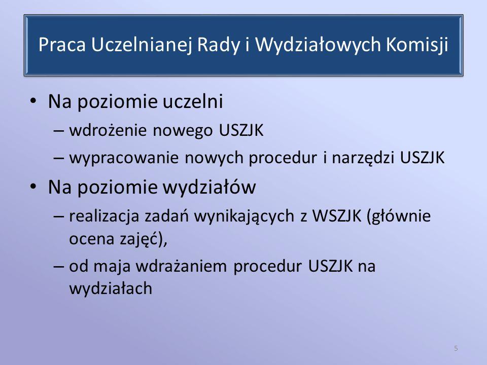 Praca Uczelnianej Rady i Wydziałowych Komisji