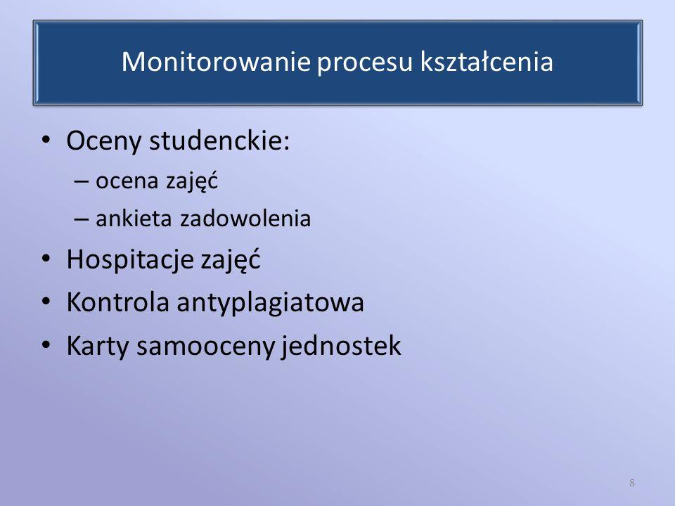 Monitorowanie procesu kształcenia