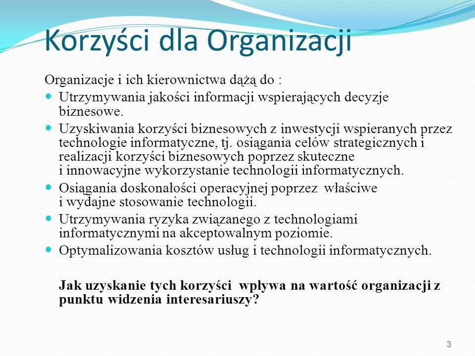 Korzyści dla Organizacji