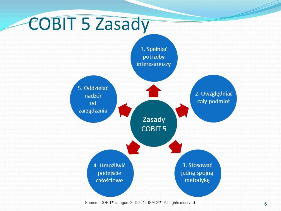 COBIT 5 Zasady Zasady COBIT 5 1. Spełniać potrzeby interesariuszy