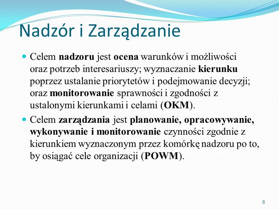 Nadzór i Zarządzanie