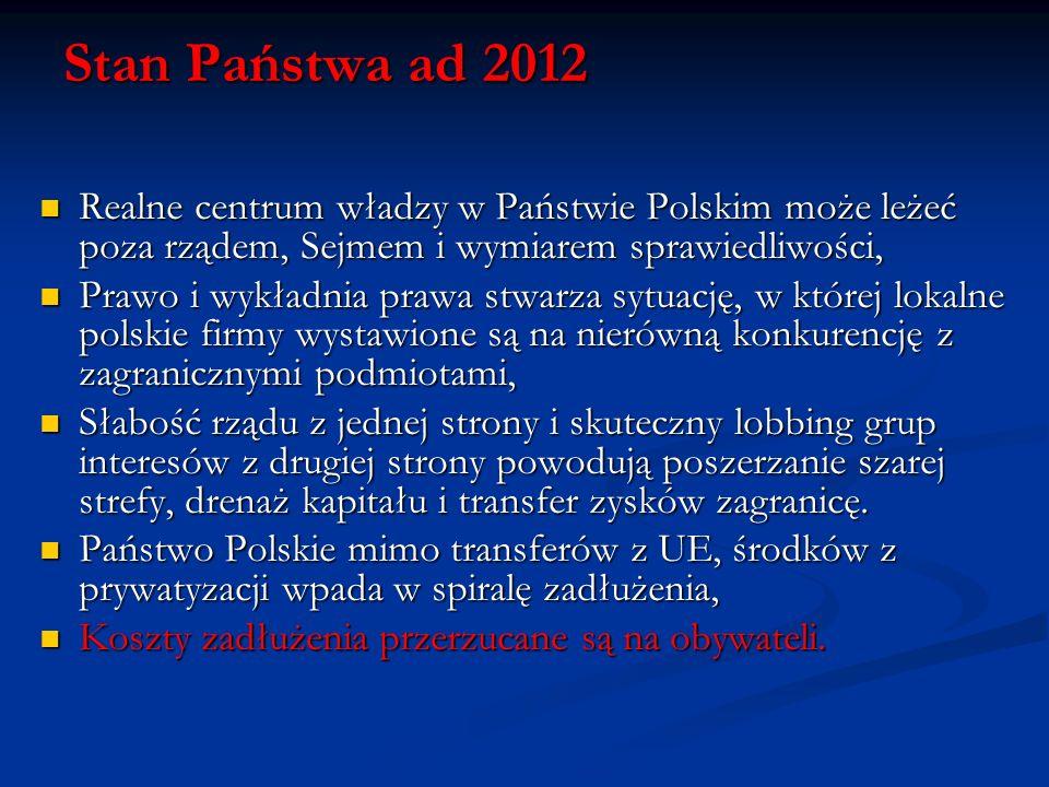 Stan Państwa ad 2012 Realne centrum władzy w Państwie Polskim może leżeć poza rządem, Sejmem i wymiarem sprawiedliwości,