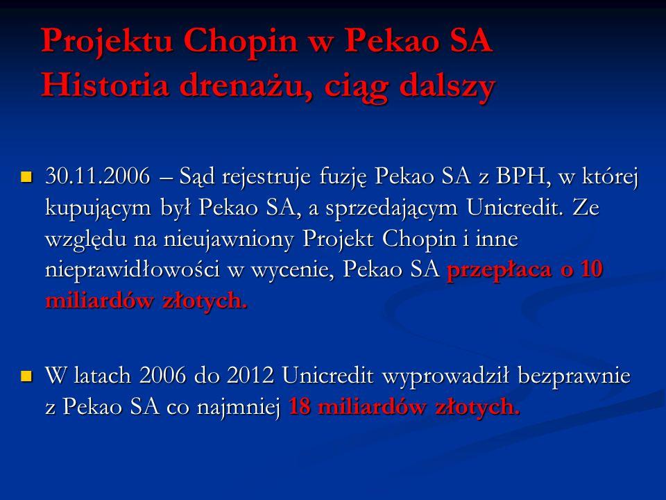 Projektu Chopin w Pekao SA Historia drenażu, ciąg dalszy