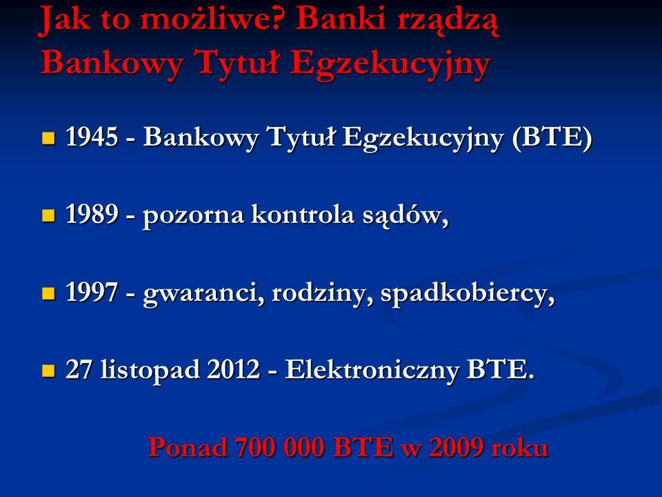 Jak to możliwe Banki rządzą Bankowy Tytuł Egzekucyjny