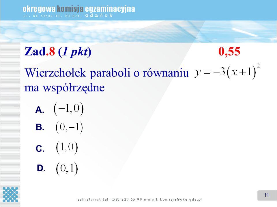 Wierzchołek paraboli o równaniu ma współrzędne