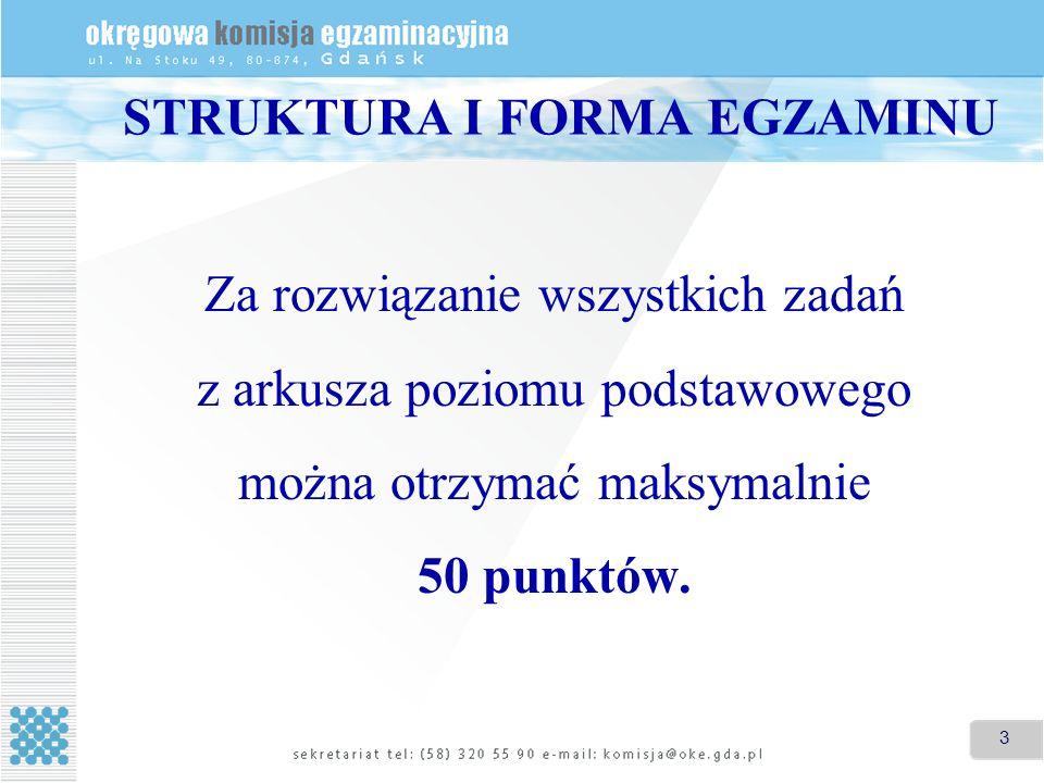 STRUKTURA I FORMA EGZAMINU