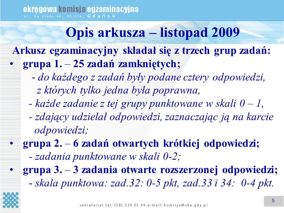 Opis arkusza – listopad 2009