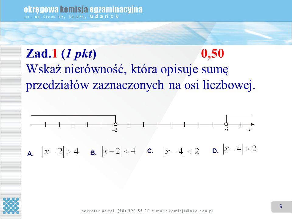 Zad.1 (1 pkt) 0,50 Wskaż nierówność, która opisuje sumę przedziałów zaznaczonych na osi liczbowej.