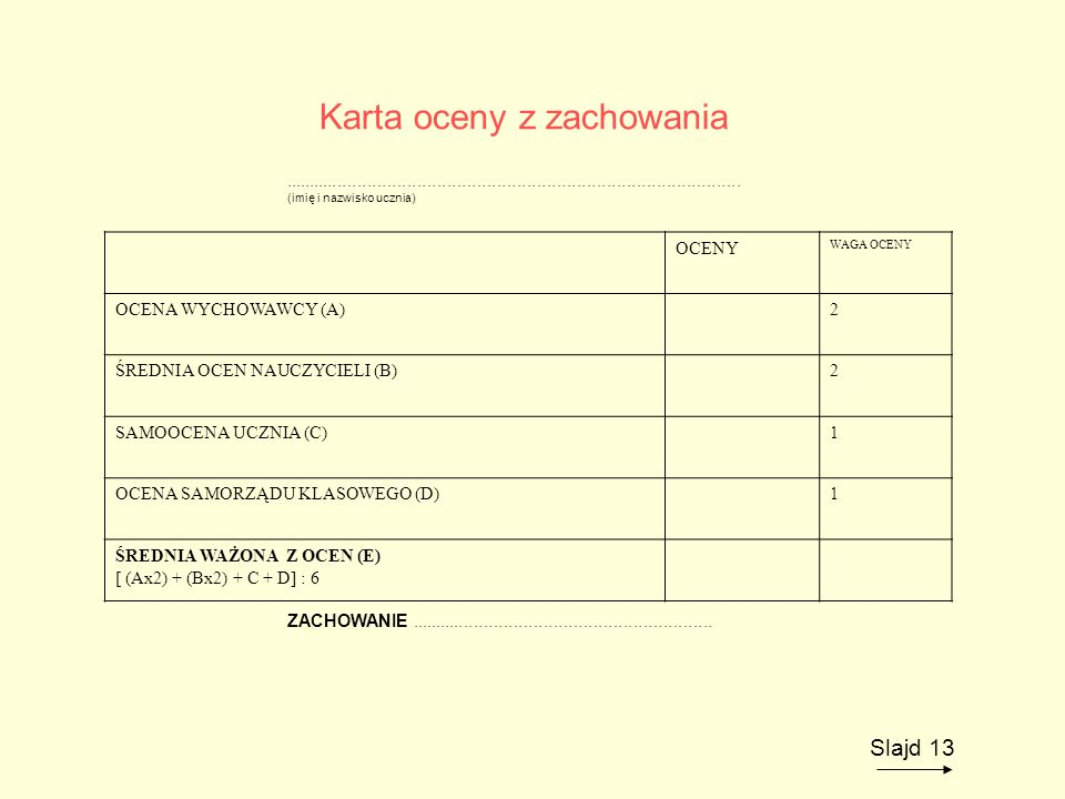 Karta oceny z zachowania