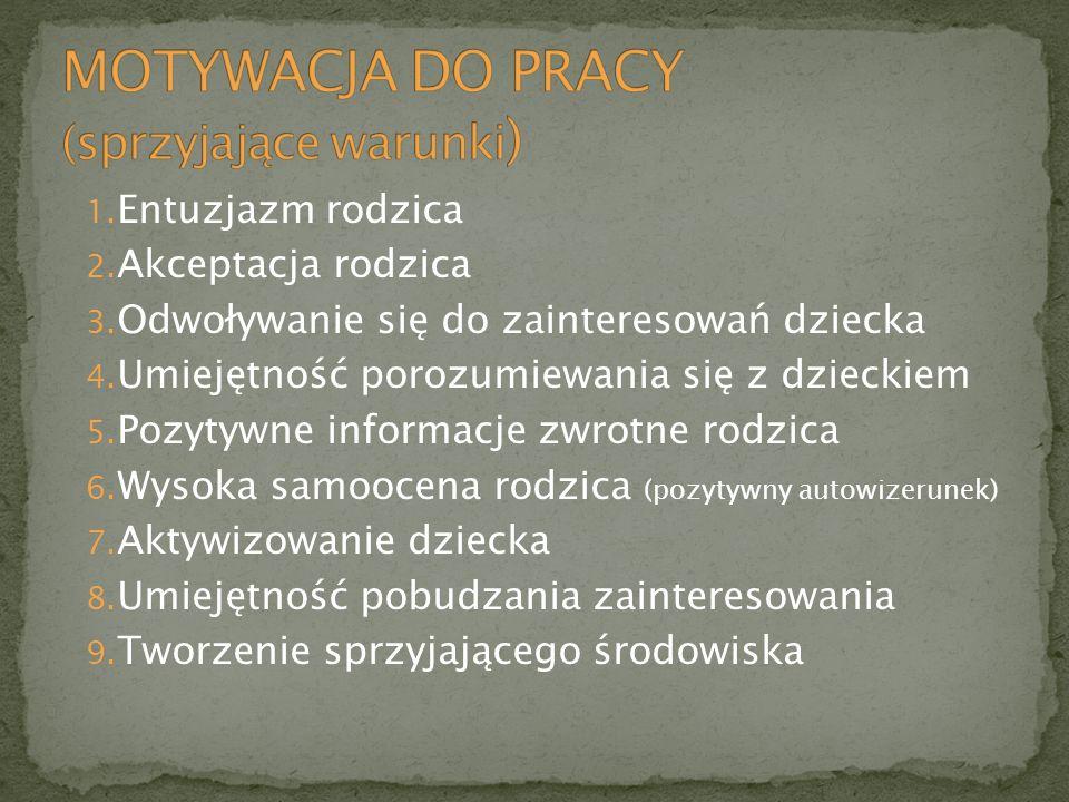 MOTYWACJA DO PRACY (sprzyjające warunki)
