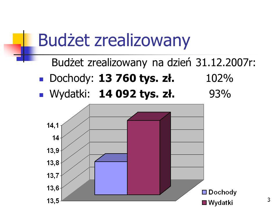 Budżet zrealizowany na dzień 31.12.2007r:
