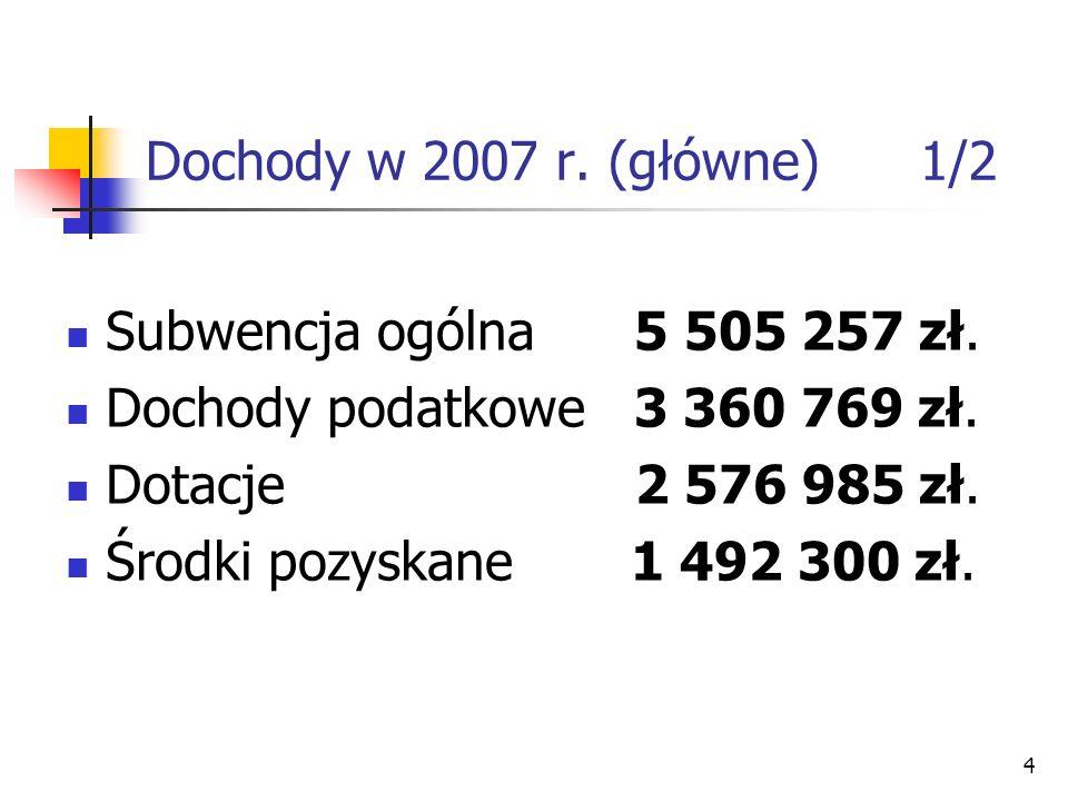 Dochody w 2007 r. (główne) 1/2 Subwencja ogólna 5 505 257 zł. Dochody podatkowe 3 360 769 zł.