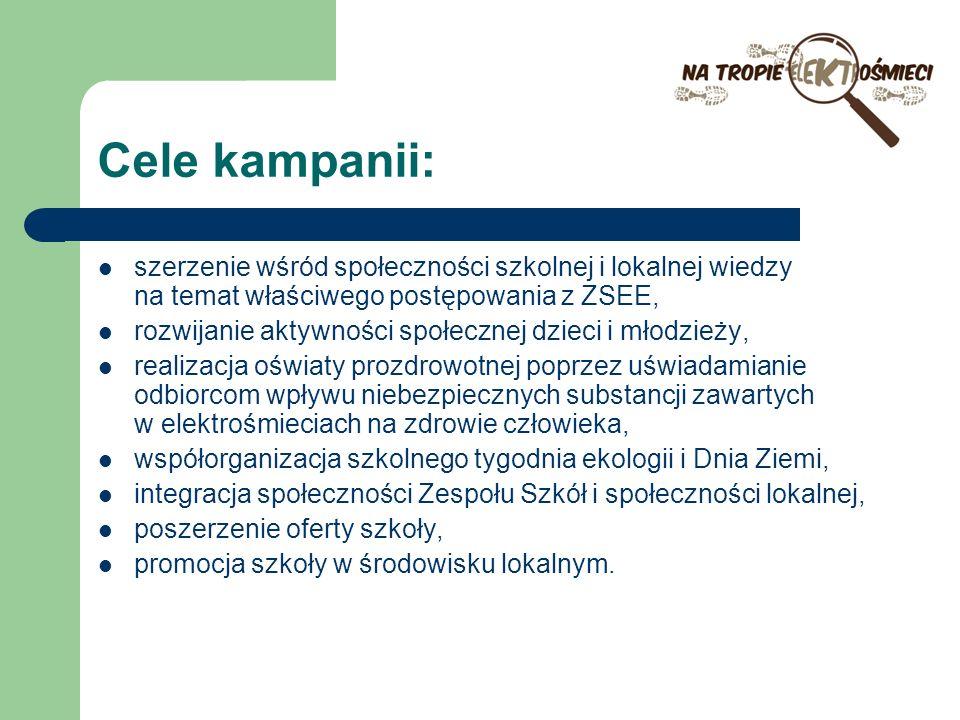 Cele kampanii: szerzenie wśród społeczności szkolnej i lokalnej wiedzy na temat właściwego postępowania z ZSEE,