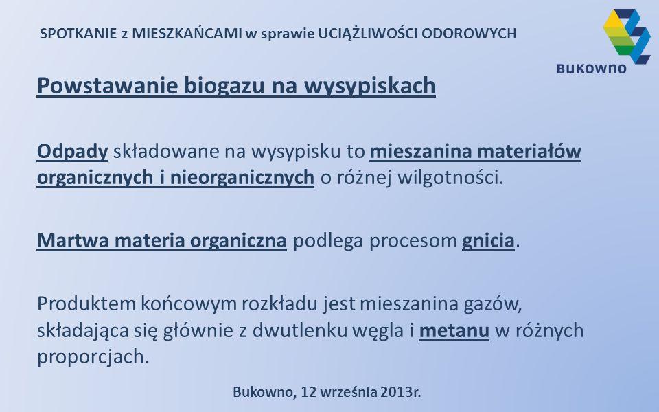 Powstawanie biogazu na wysypiskach