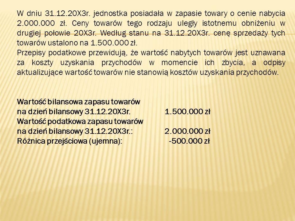 W dniu 31.12.20X3r. jednostka posiadała w zapasie towary o cenie nabycia 2.000.000 zł. Ceny towarów tego rodzaju uległy istotnemu obniżeniu w drugiej połowie 20X3r. Według stanu na 31.12.20X3r. cenę sprzedaży tych towarów ustalono na 1.500.000 zł.
