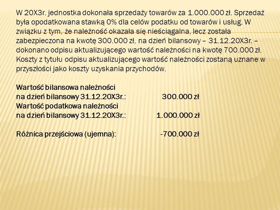 W 20X3r. jednostka dokonała sprzedaży towarów za 1. 000. 000 zł
