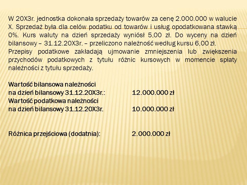 W 20X3r. jednostka dokonała sprzedaży towarów za cenę 2. 000