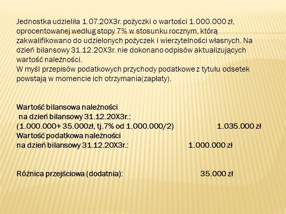 Jednostka udzieliła 1. 07. 20X3r. pożyczki o wartości 1. 000