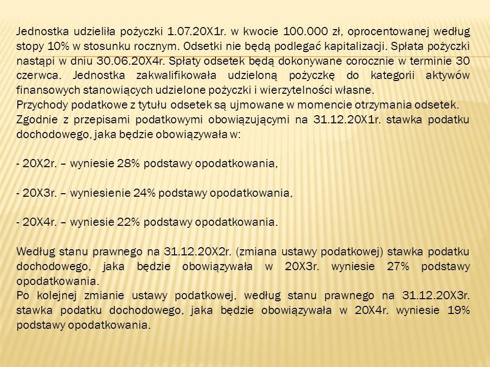 Jednostka udzieliła pożyczki 1. 07. 20X1r. w kwocie 100