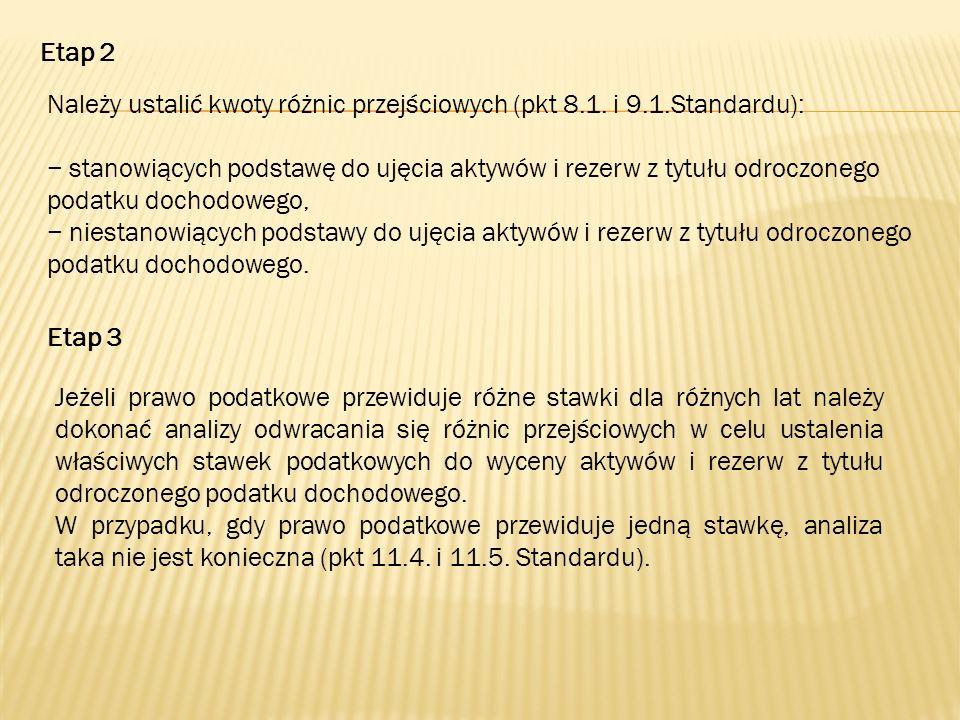 Etap 2 Należy ustalić kwoty różnic przejściowych (pkt 8.1. i 9.1.Standardu):
