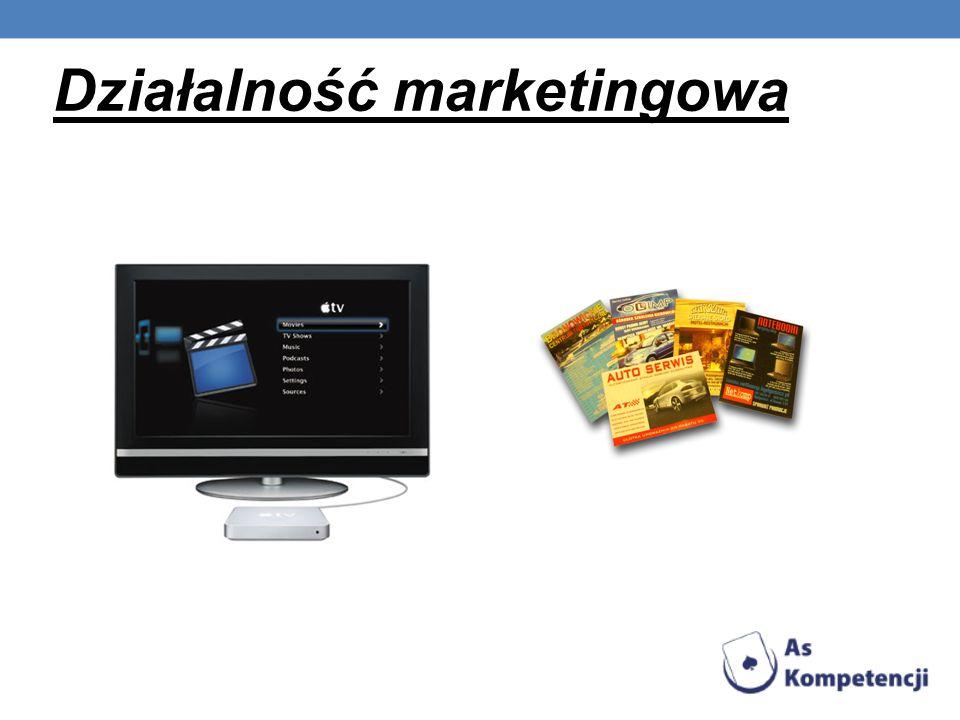 Działalność marketingowa