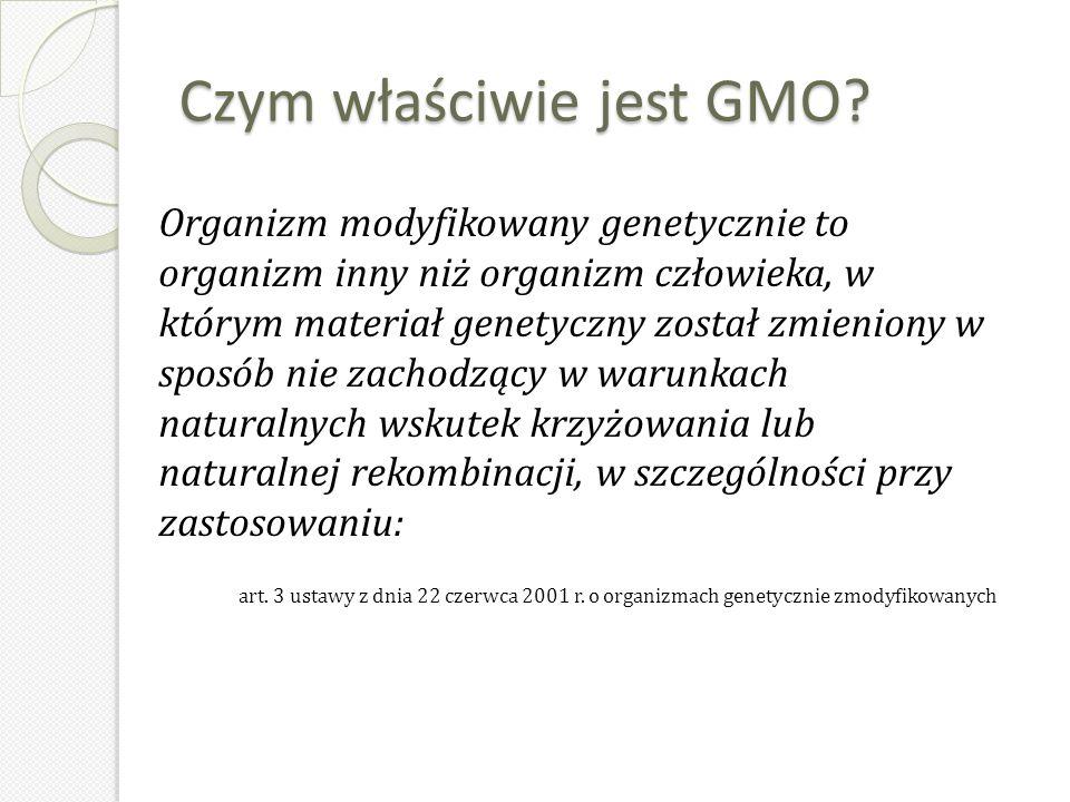 Czym właściwie jest GMO