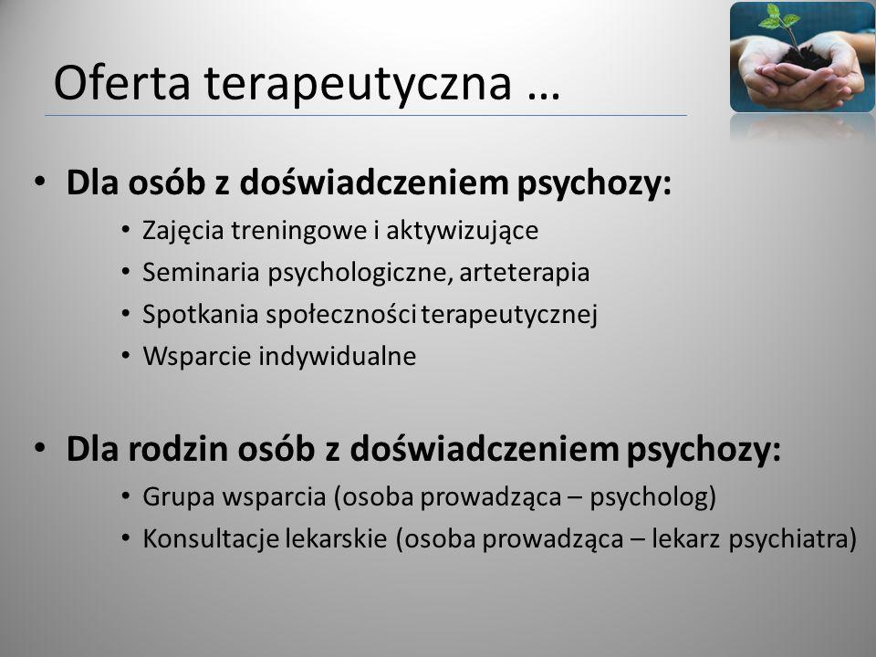 Oferta terapeutyczna …
