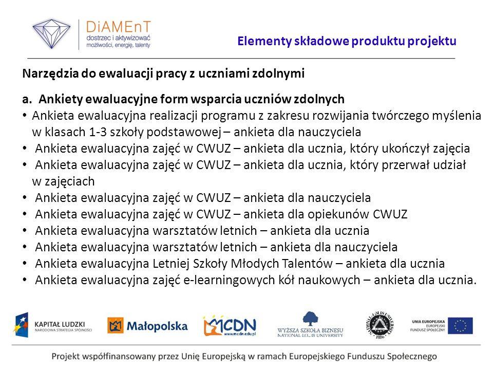 Elementy składowe produktu projektu