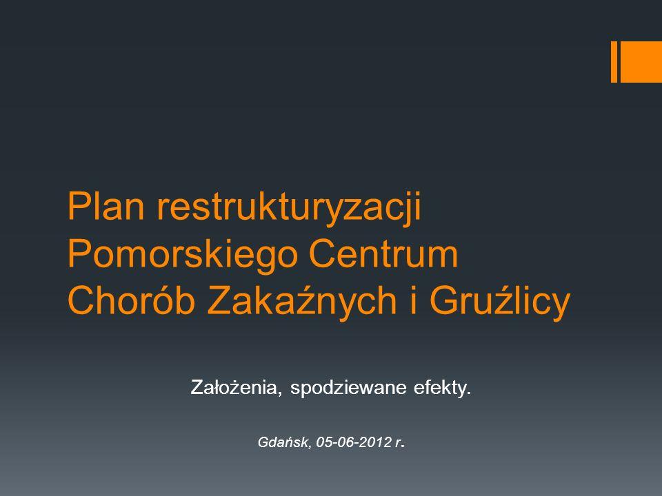 Plan restrukturyzacji Pomorskiego Centrum Chorób Zakaźnych i Gruźlicy