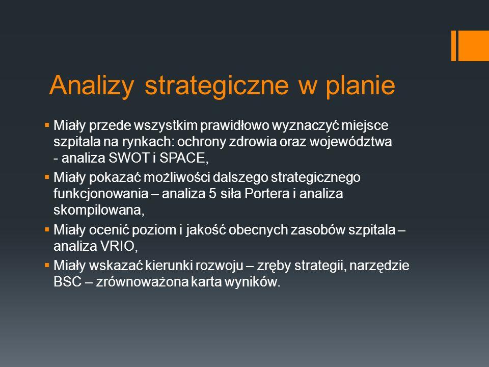Analizy strategiczne w planie