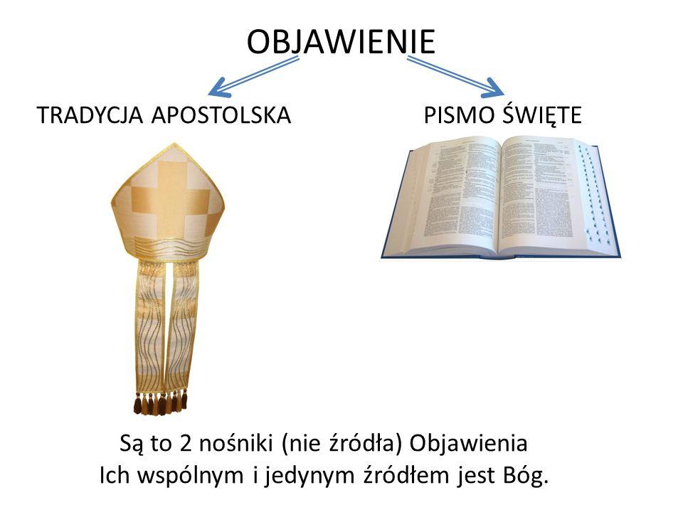 OBJAWIENIE TRADYCJA APOSTOLSKA PISMO ŚWIĘTE