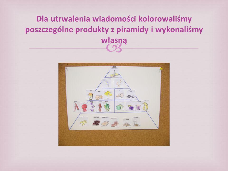 Dla utrwalenia wiadomości kolorowaliśmy poszczególne produkty z piramidy i wykonaliśmy własną