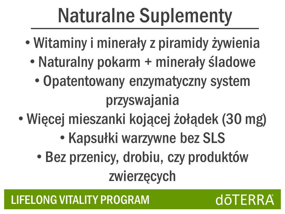 Naturalne Suplementy Witaminy i minerały z piramidy żywienia