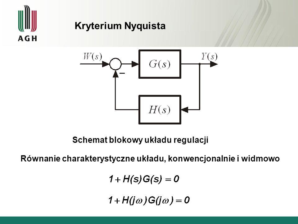 Kryterium Nyquista Schemat blokowy układu regulacji
