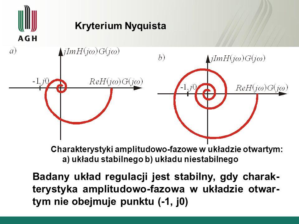 Kryterium Nyquista Charakterystyki amplitudowo-fazowe w układzie otwartym: a) układu stabilnego b) układu niestabilnego.