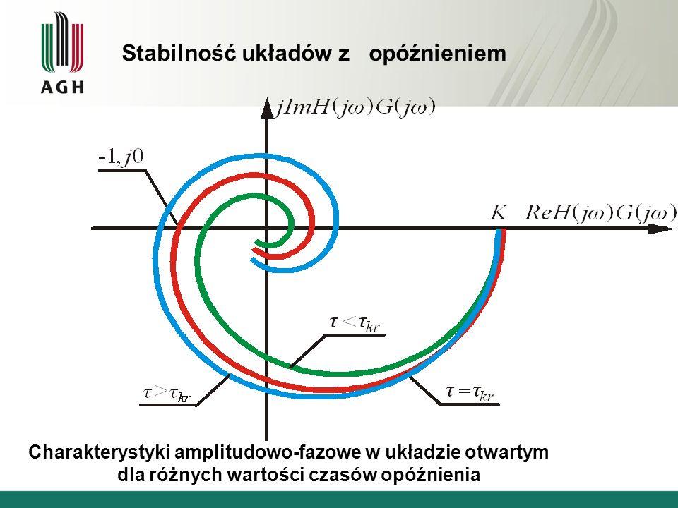 Stabilność układów z opóźnieniem
