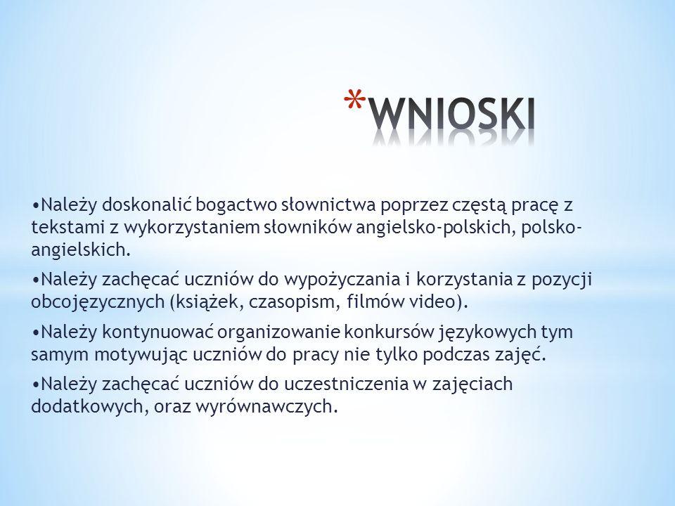 WNIOSKI •Należy doskonalić bogactwo słownictwa poprzez częstą pracę z tekstami z wykorzystaniem słowników angielsko-polskich, polsko- angielskich.