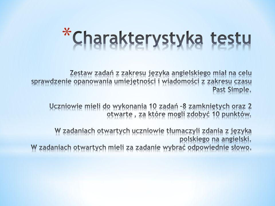 Charakterystyka testu Zestaw zadań z zakresu języka angielskiego miał na celu sprawdzenie opanowania umiejętności i wiadomości z zakresu czasu Past Simple.