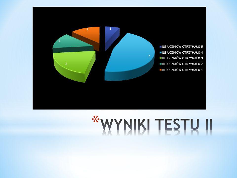 WYNIKI TESTU II