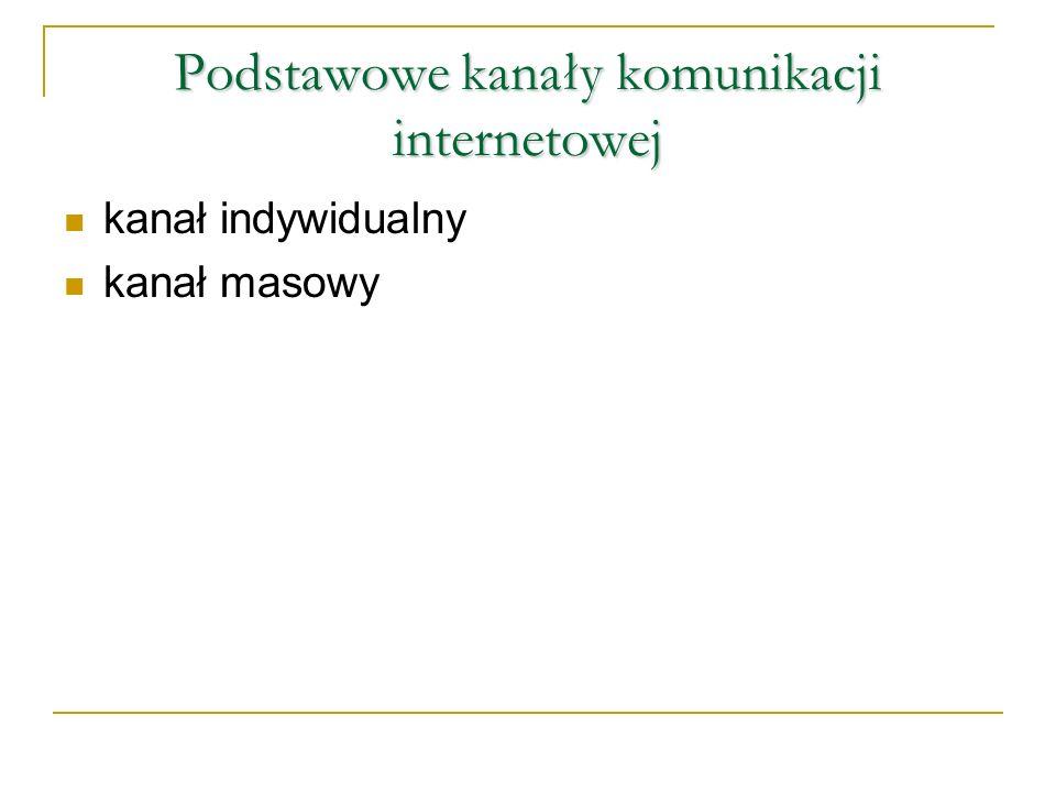 Podstawowe kanały komunikacji internetowej