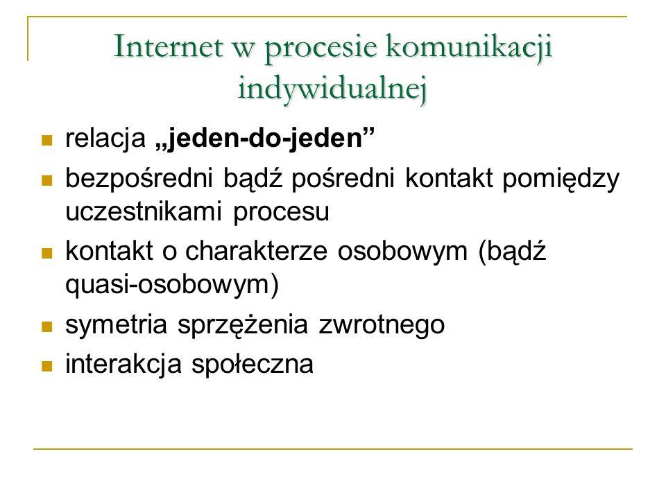 Internet w procesie komunikacji indywidualnej