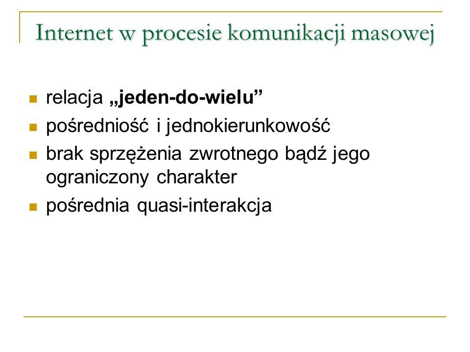 Internet w procesie komunikacji masowej