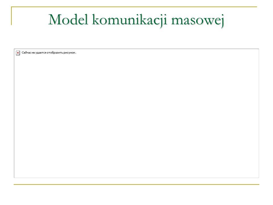 Model komunikacji masowej