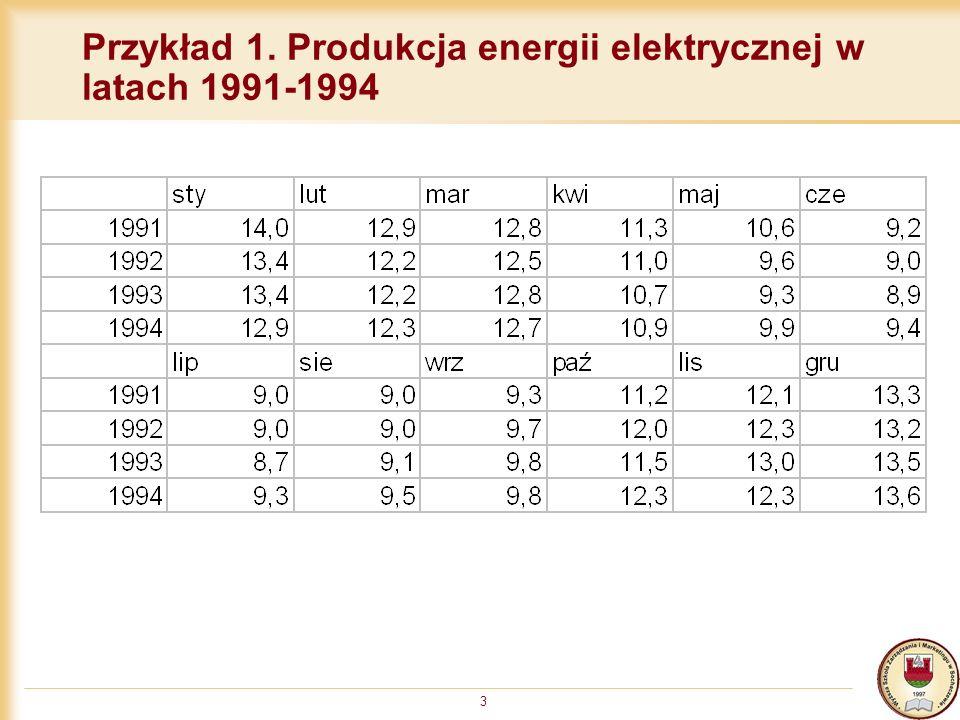 Przykład 1. Produkcja energii elektrycznej w latach 1991-1994