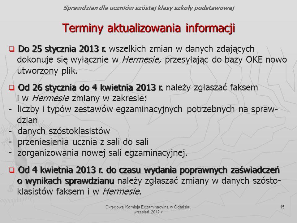 Terminy aktualizowania informacji