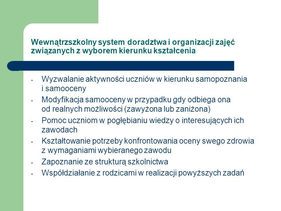 Wewnątrzszkolny system doradztwa i organizacji zajęć związanych z wyborem kierunku kształcenia