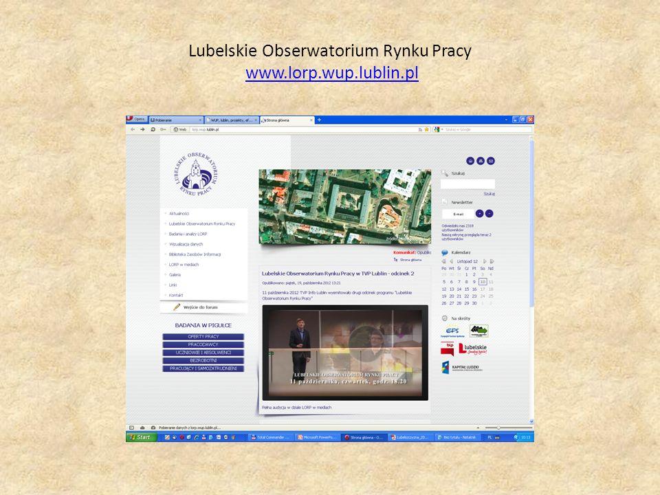 Lubelskie Obserwatorium Rynku Pracy www.lorp.wup.lublin.pl