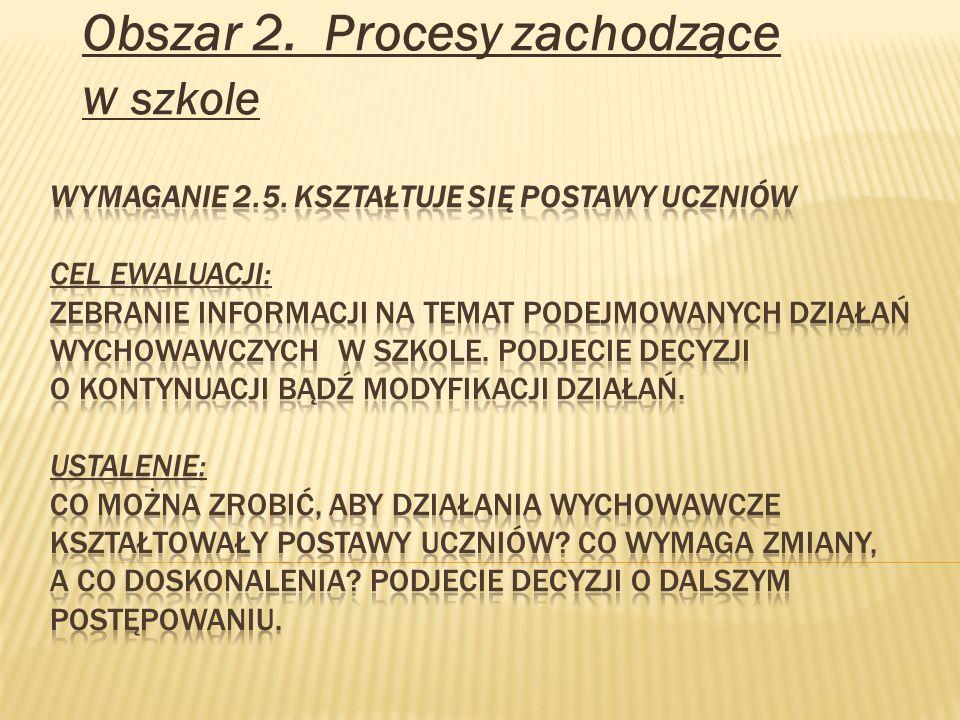 Obszar 2. Procesy zachodzące w szkole